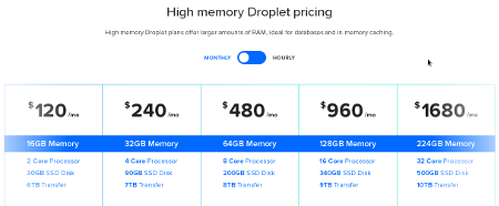 digitalocean-highmemory